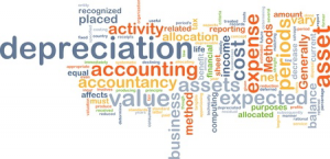 Depreciation rates income tax ordinance